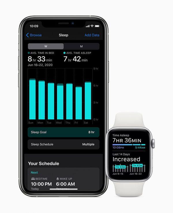 Unitietoja voi tarkastella sekä iPhonella että Apple Watchilla.