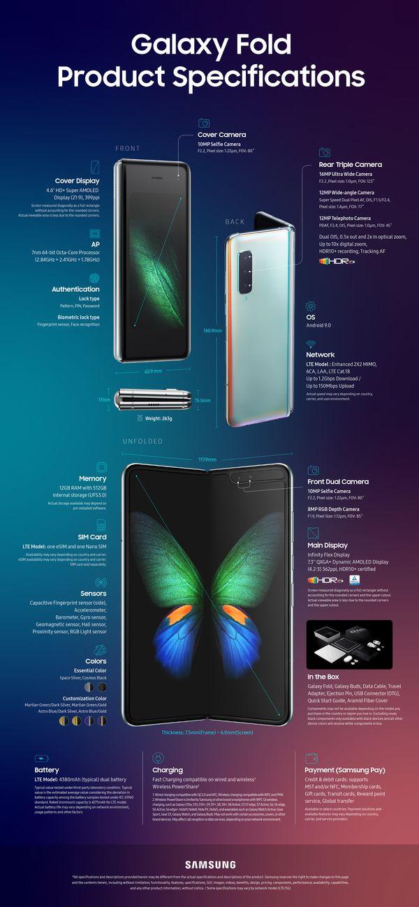 Galaxy Foldin tekniikkaa.
