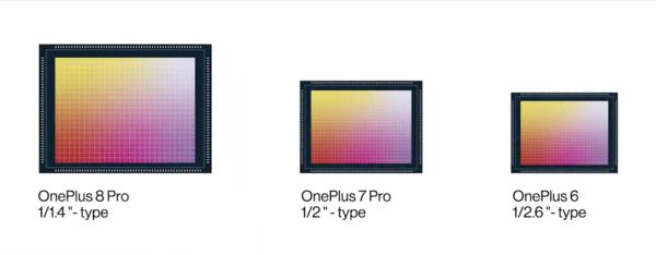 OnePlus 8 Pron pääkameran kenno on huomattavasti aiempaa suurempi.