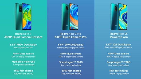 Eri Redmi Note 9 -sarjan mallit kansainvälisille markkinoille.