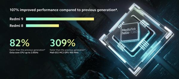 Xiaomin mukaan Redmi 9 on huomattavasti aiempaa Redmi 8 -mallia tehokkaampi.