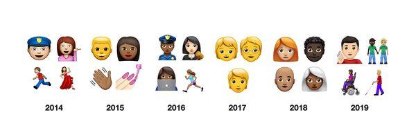 Tällä tavalla emojit ovat vuosien saatossa kehittyneet.