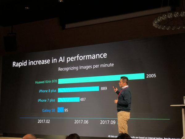 Huawein uusi Kirin 970 -järjestelmäpiiri, joka löytyy muun muassa uudesta Mate 10 Prosta, tuo merkittävän nopeuslisän kuvantunnistukseen.
