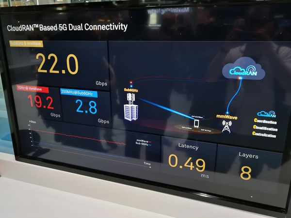 Nopeuksien nousu on yksi – mutta vain yksi – 5G-verkkojen edistysaskeleista.