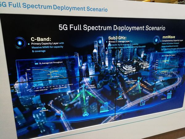 5G-verkkojen kokonaisuus tulee koostumaan useista erilaisista taajuusalueista.