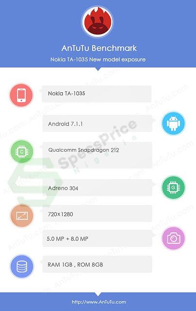 Nokia 2 AnTutun tiedoissa.