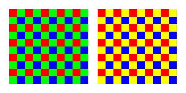 Vasemmalla esimerkki perinteisestä RGB Bayer -suotimesta, oikealla RYBY kuten P30-puhelimissa.