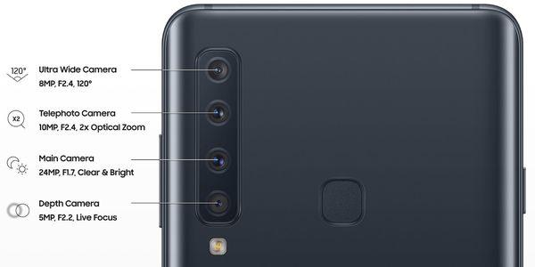 Galaxy A9:n neljä erilaista takakameraa.