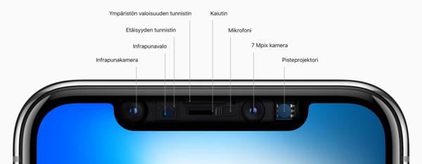iPhone X:n näytön yläosassa sijaitsevat 3D-sensorit ovat olleet tuotannon pullonkaulana.