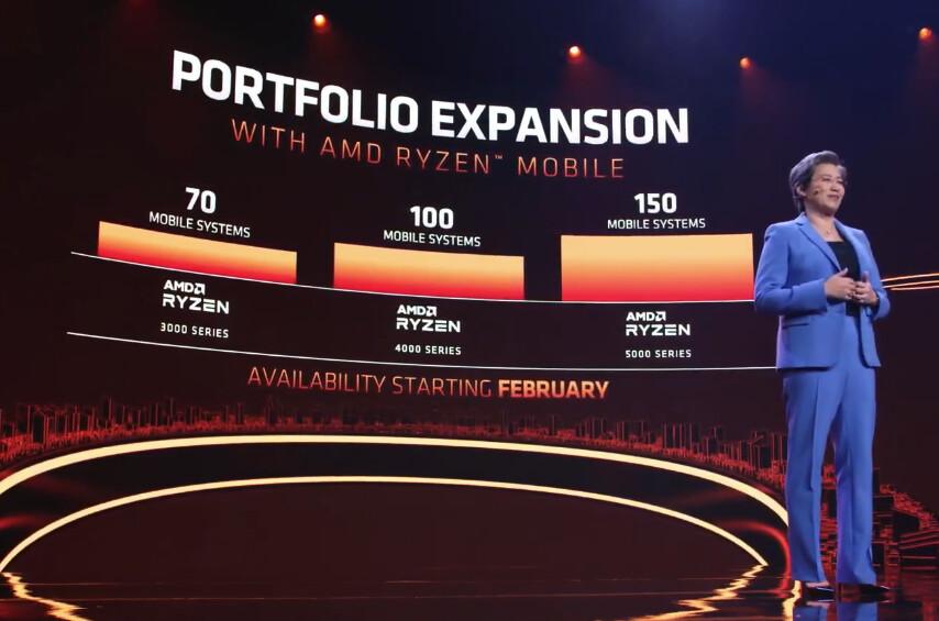 AMD:n kannettavien portfolio ja Lisa Su